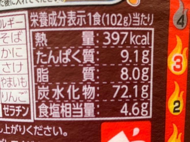 台湾まぜ飯ウマーメシ